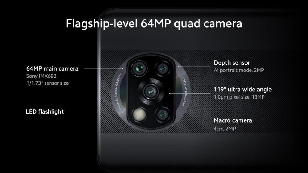 Xiaomi Poco X3 cameras