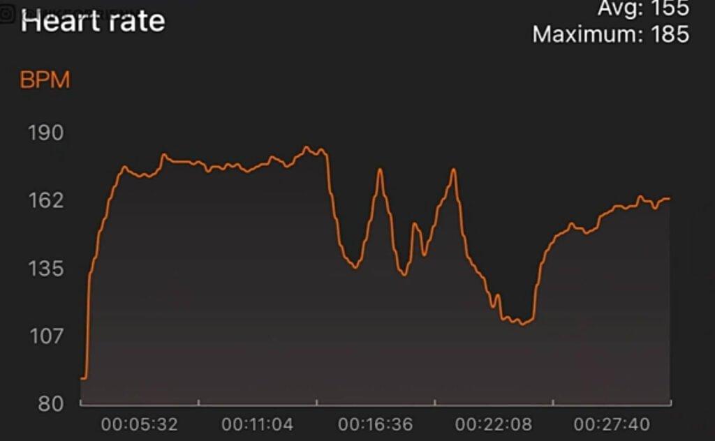 Xiaomi Mi Band 6 Heart rate test