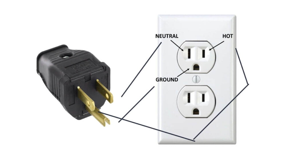 Faulty socket wiring resulting in electric shock